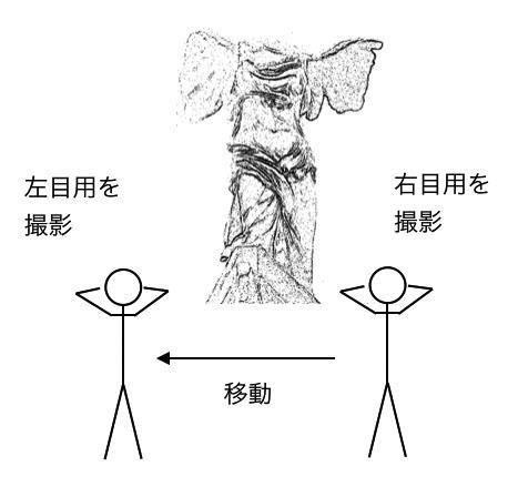 撮影法.jpg