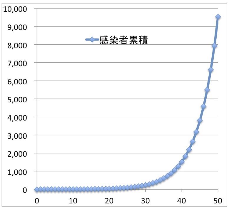overshoot1-cummulative.jpg